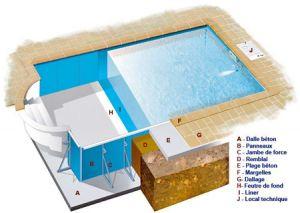 La piscine en panneaux les piscines enterr es quel for Piscines aquinox
